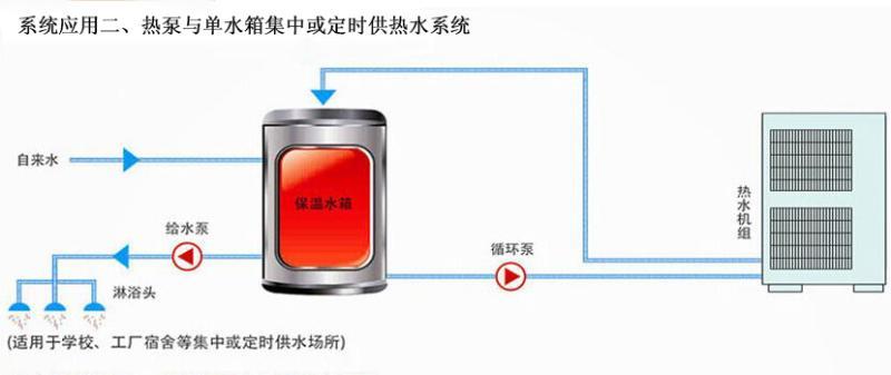 热泵与单水箱集中或定时供热水系统